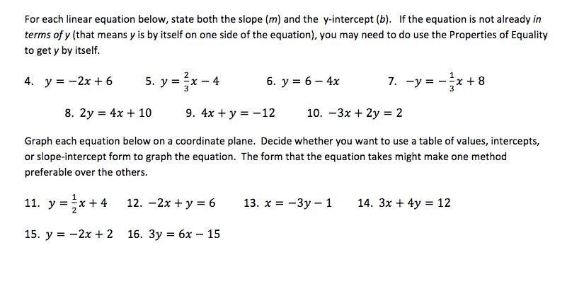 I 5 Slope Intercept Form Of A Linear Equation Pre Algebra
